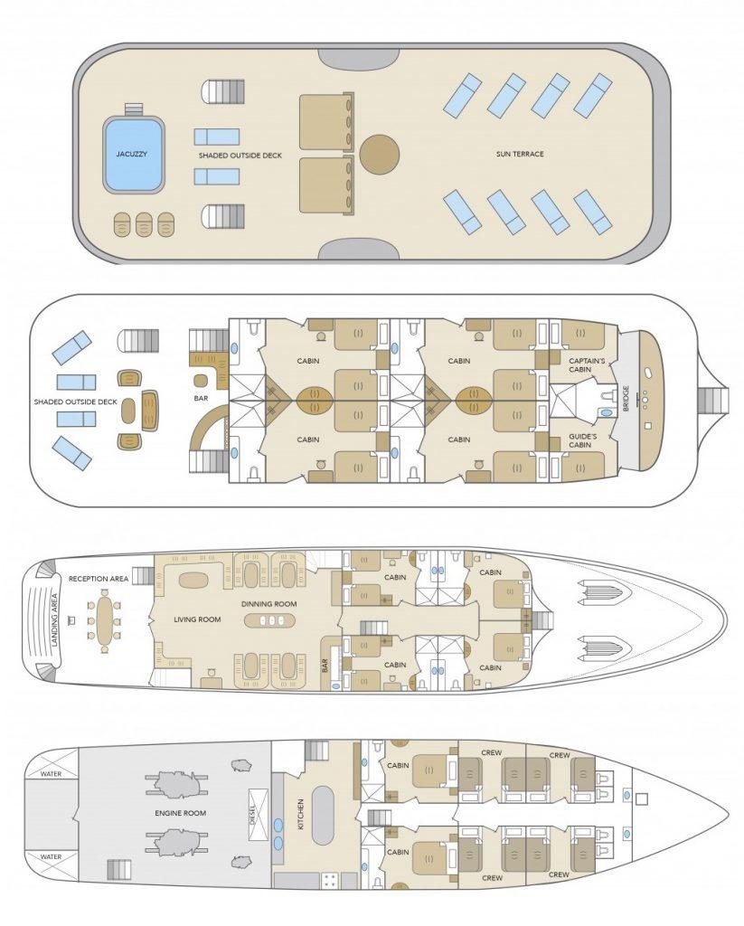 plano de las cubiertas del yate Odyssey